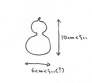 20111203_figure1.jpg