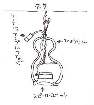 20111203_figure2.jpg